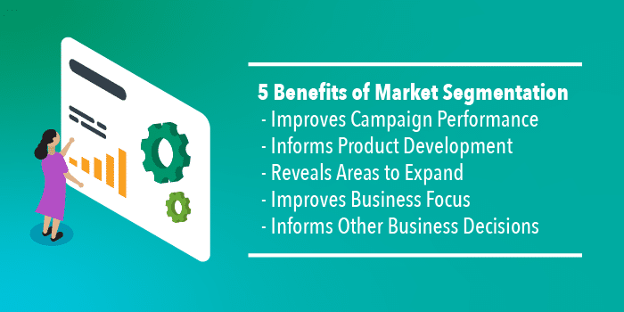 image shows 5 benefits of audience segmentation in marketing